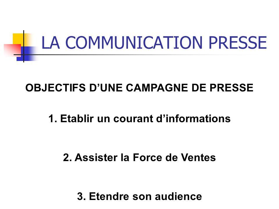 LA COMMUNICATION PRESSE OBJECTIFS DUNE CAMPAGNE DE PRESSE 1. Etablir un courant dinformations 2. Assister la Force de Ventes 3. Etendre son audience