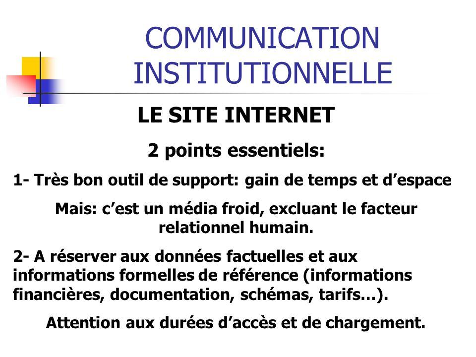 COMMUNICATION INSTITUTIONNELLE LE SITE INTERNET 2 points essentiels: 1- Très bon outil de support: gain de temps et despace Mais: cest un média froid,