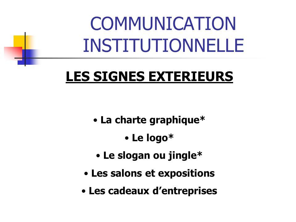 COMMUNICATION INSTITUTIONNELLE LES SIGNES EXTERIEURS La charte graphique* Le logo* Le slogan ou jingle* Les salons et expositions Les cadeaux dentrepr