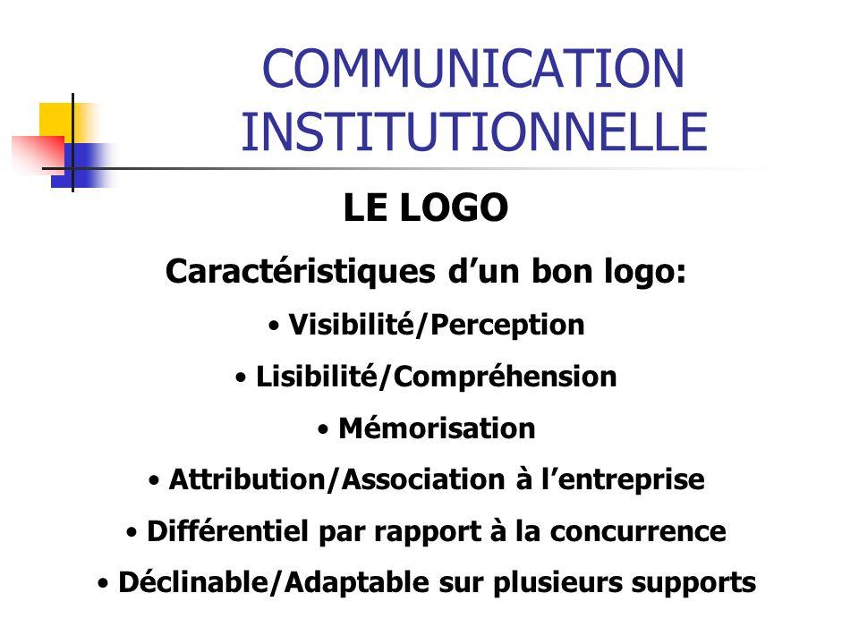 COMMUNICATION INSTITUTIONNELLE LE LOGO Caractéristiques dun bon logo: Visibilité/Perception Lisibilité/Compréhension Mémorisation Attribution/Association à lentreprise Différentiel par rapport à la concurrence Déclinable/Adaptable sur plusieurs supports