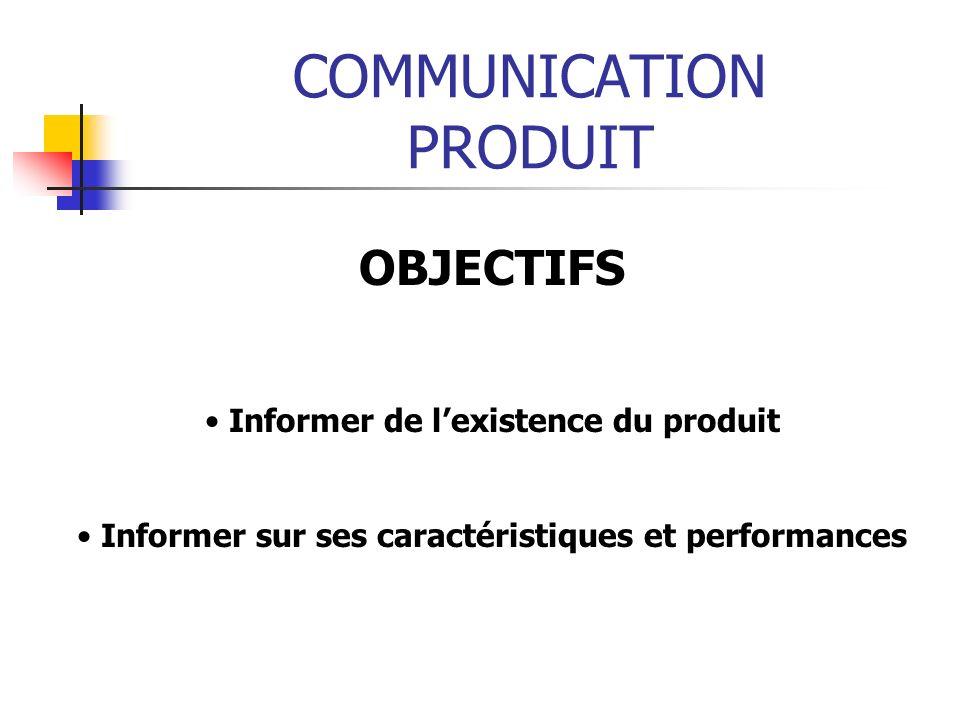 COMMUNICATION PRODUIT OBJECTIFS Informer de lexistence du produit Informer sur ses caractéristiques et performances