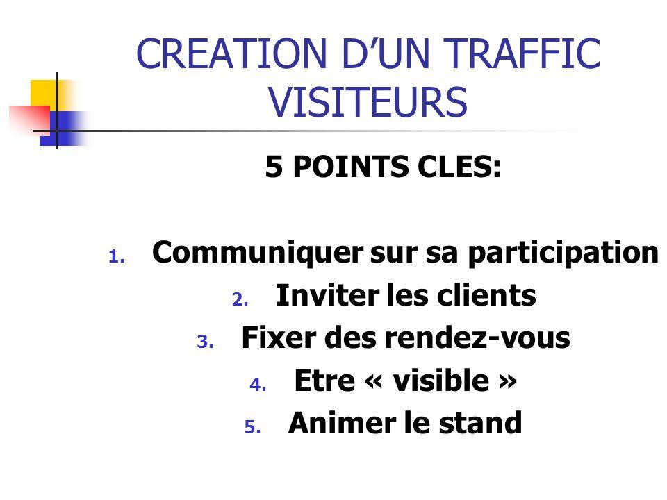 CREATION DUN TRAFFIC VISITEURS 5 POINTS CLES: 1. Communiquer sur sa participation 2. Inviter les clients 3. Fixer des rendez-vous 4. Etre « visible »