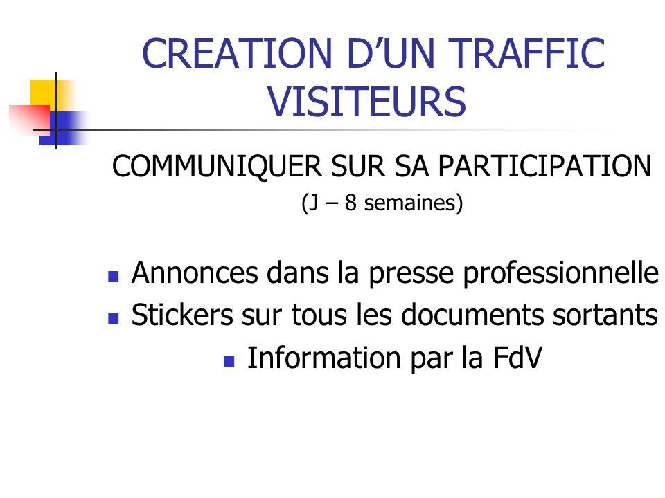 CREATION DUN TRAFFIC VISITEURS COMMUNIQUER SUR SA PARTICIPATION (J – 8 semaines) Annonces dans la presse professionnelle Stickers sur tous les documents sortants Information par la FdV