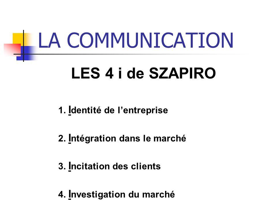 LA COMMUNICATION LES 4 i de SZAPIRO 1. I dentité de lentreprise 2. I ntégration dans le marché 3. I ncitation des clients 4. I nvestigation du marché