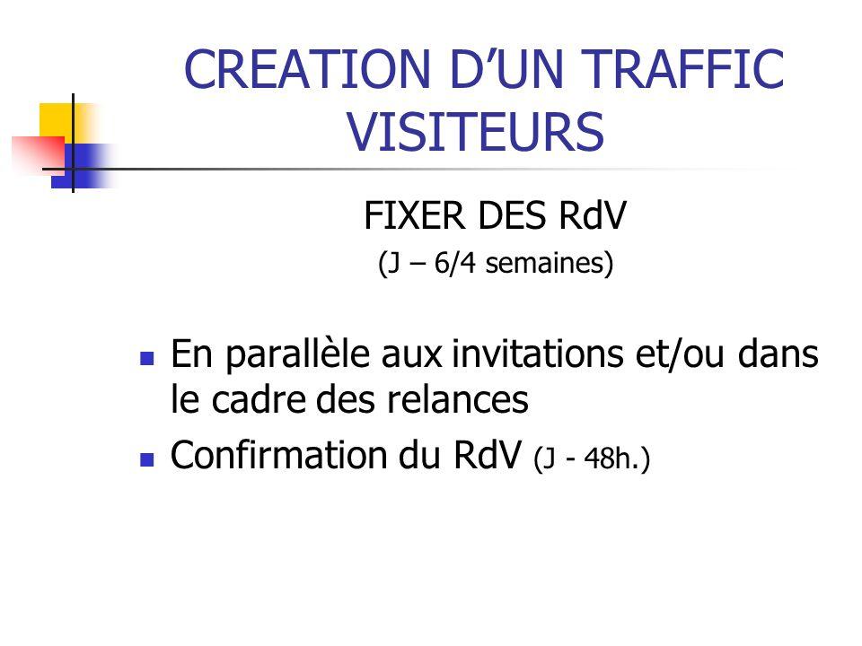 CREATION DUN TRAFFIC VISITEURS FIXER DES RdV (J – 6/4 semaines) En parallèle aux invitations et/ou dans le cadre des relances Confirmation du RdV (J -