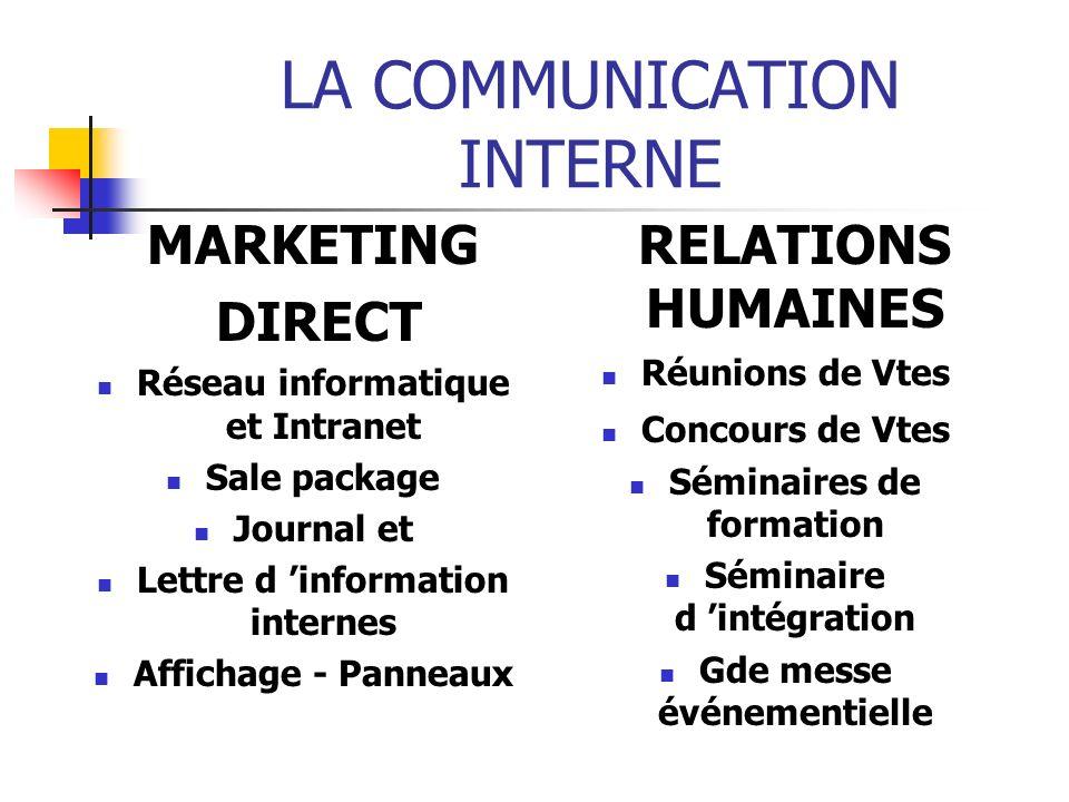 LA COMMUNICATION INTERNE MARKETING DIRECT Réseau informatique et Intranet Sale package Journal et Lettre d information internes Affichage - Panneaux R
