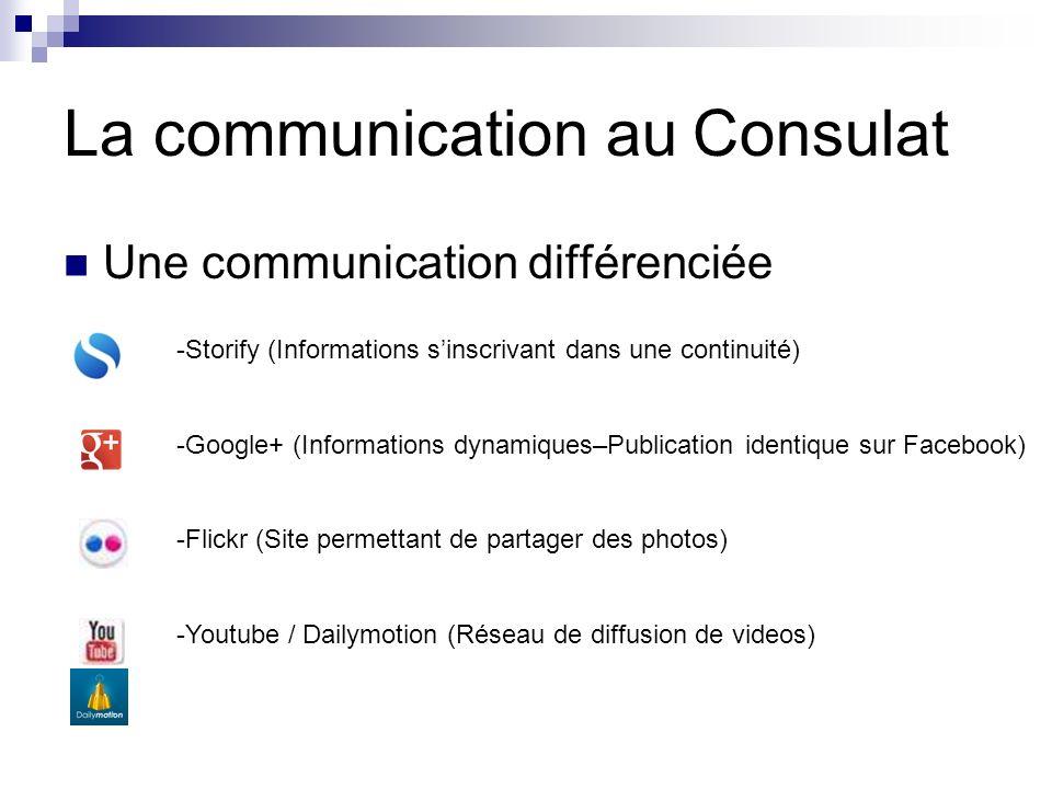 La communication au Consulat Une communication différenciée -Storify (Informations sinscrivant dans une continuité) -Google+ (Informations dynamiques–Publication identique sur Facebook) -Flickr (Site permettant de partager des photos) -Youtube / Dailymotion (Réseau de diffusion de videos)