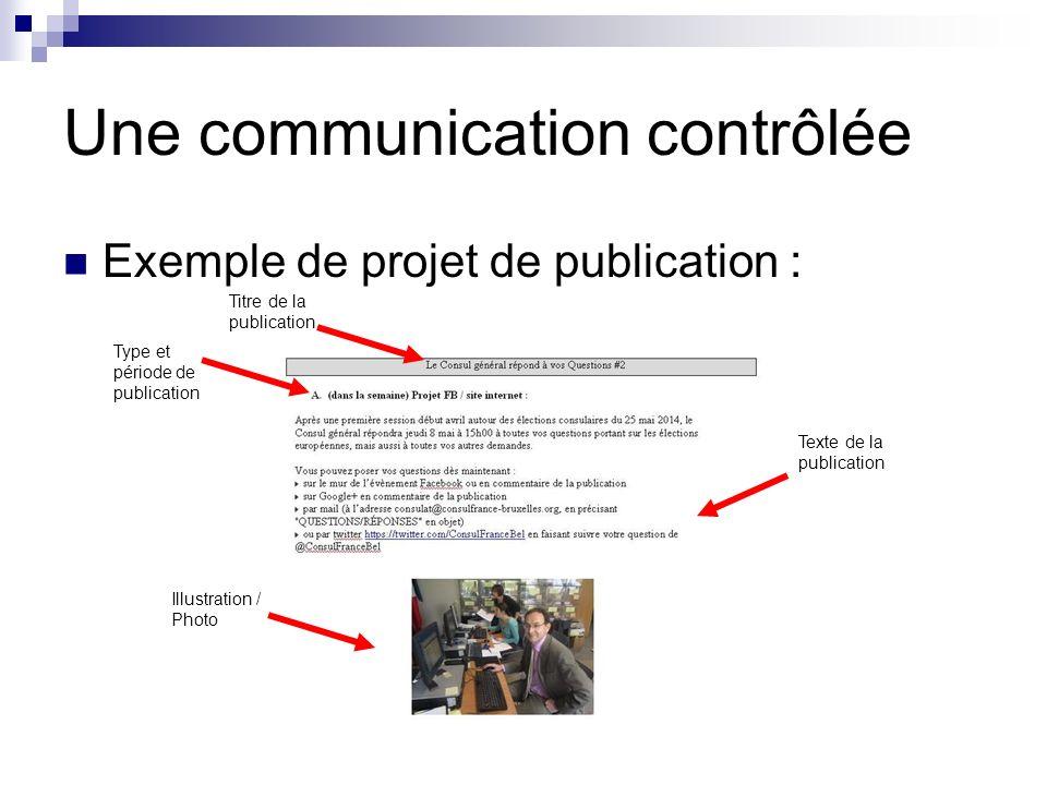 Exemple de projet de publication : Une communication contrôlée Type et période de publication Titre de la publication Illustration / Photo Texte de la publication