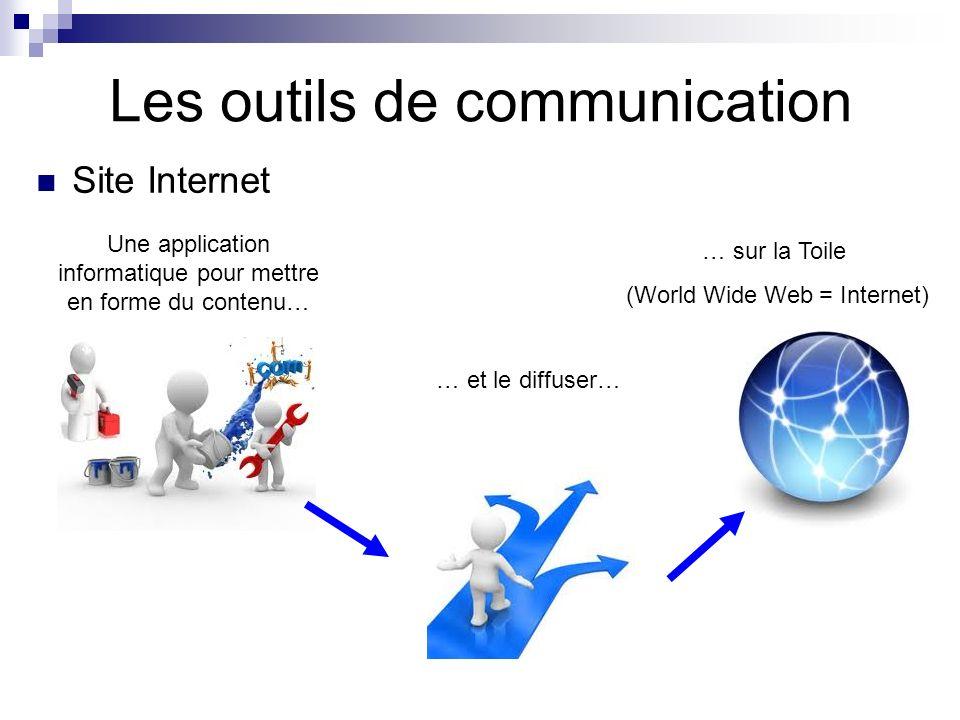 Les outils de communication Site Internet Une application informatique pour mettre en forme du contenu… … et le diffuser… … sur la Toile (World Wide Web = Internet)