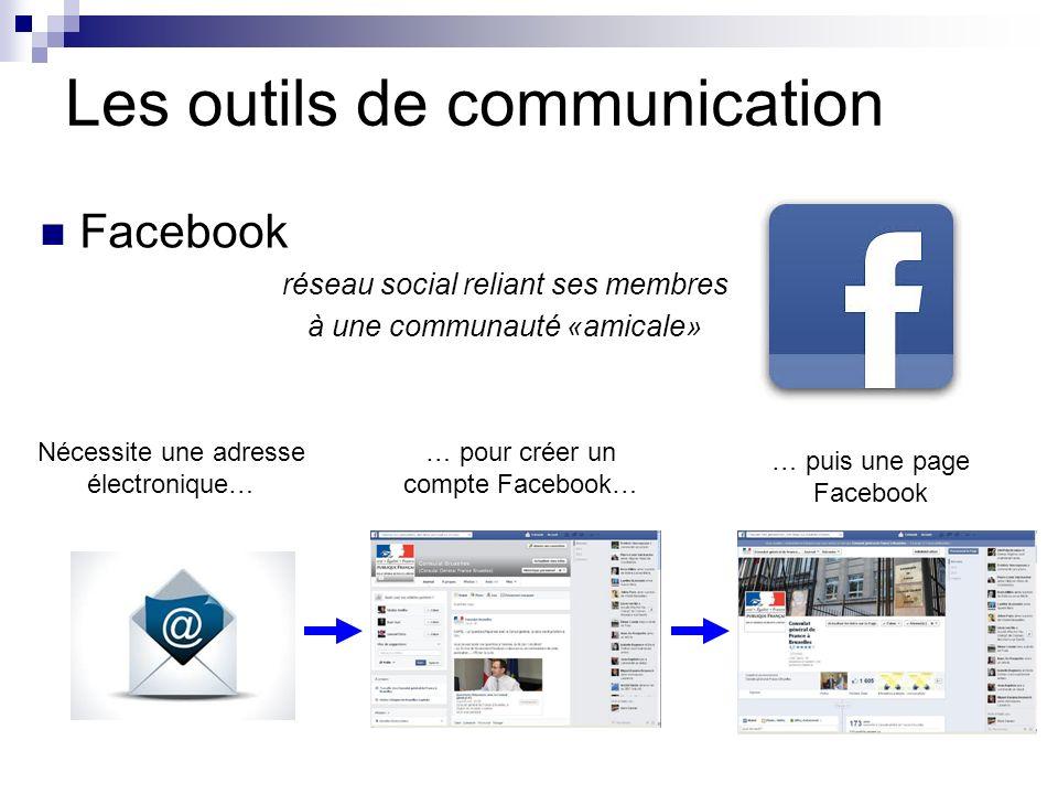 Les outils de communication Facebook réseau social reliant ses membres à une communauté «amicale» Nécessite une adresse électronique… … pour créer un compte Facebook… … puis une page Facebook