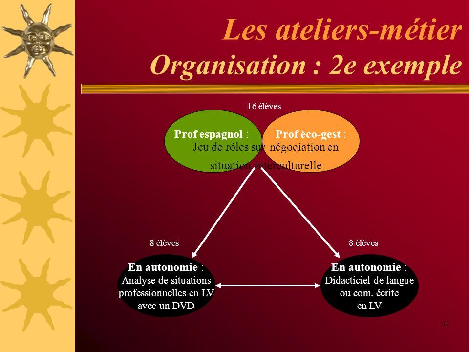 Les ateliers-métier Organisation : 2e exemple 12 Prof espagnol :Prof éco-gest :. En autonomie : Didacticiel de langue ou com. écrite en LV En autonomi