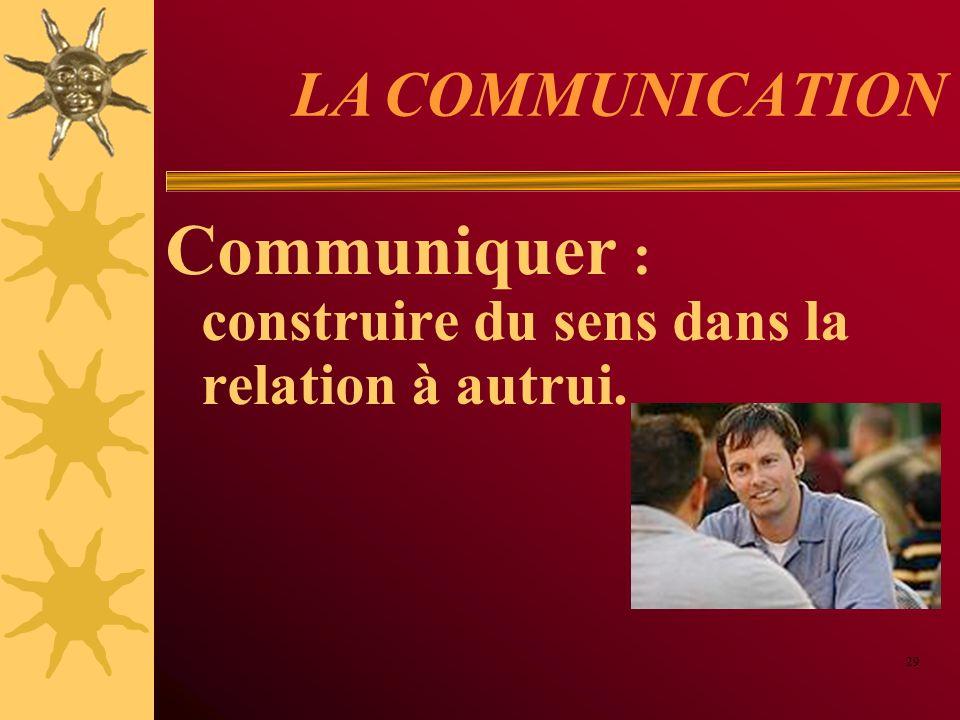 LA COMMUNICATION Communiquer : construire du sens dans la relation à autrui. 29