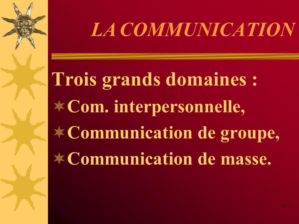 LA COMMUNICATION Trois grands domaines : Com. interpersonnelle, Communication de groupe, Communication de masse. 30