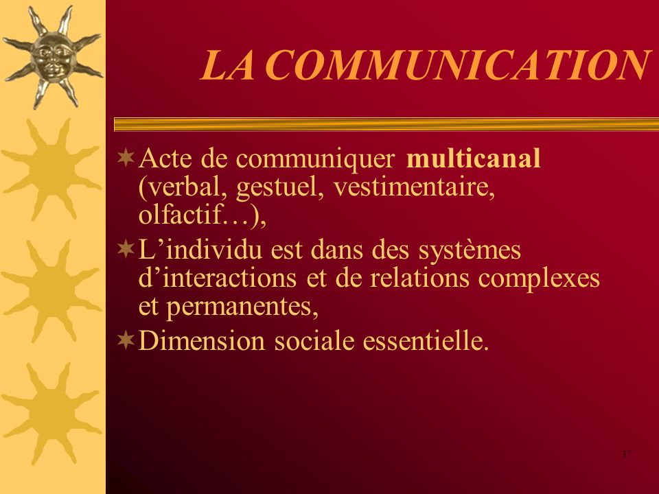 LA COMMUNICATION Acte de communiquer multicanal (verbal, gestuel, vestimentaire, olfactif…), Lindividu est dans des systèmes dinteractions et de relat