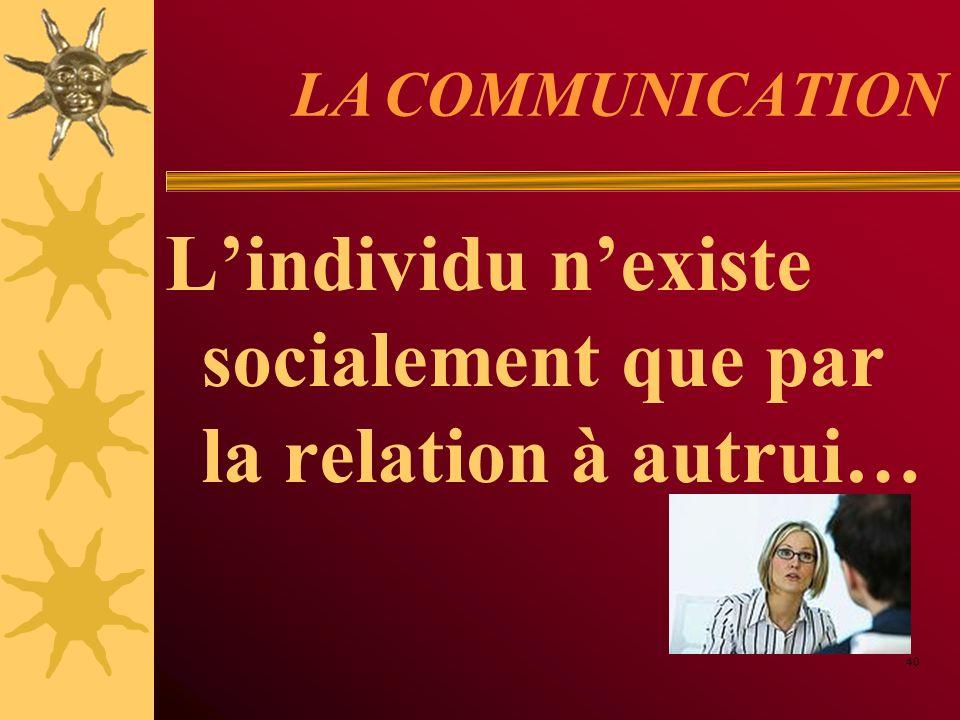 LA COMMUNICATION Lindividu nexiste socialement que par la relation à autrui… 40