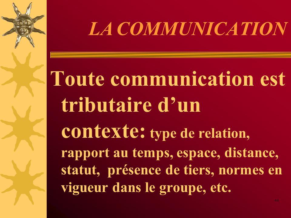 LA COMMUNICATION Toute communication est tributaire dun contexte: type de relation, rapport au temps, espace, distance, statut, présence de tiers, nor