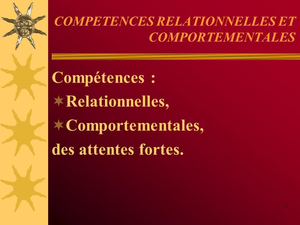 COMPETENCES RELATIONNELLES ET COMPORTEMENTALES Compétences : Relationnelles, Comportementales, des attentes fortes. 55