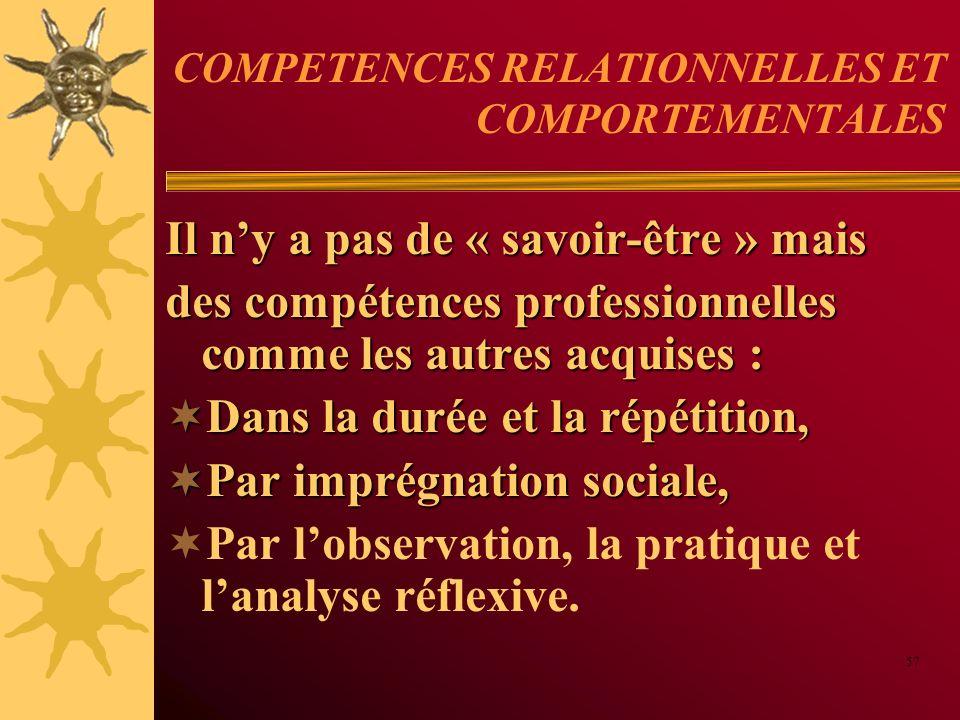 COMPETENCES RELATIONNELLES ET COMPORTEMENTALES Il ny a pas de « savoir-être » mais des compétences professionnelles comme les autres acquises : Dans l