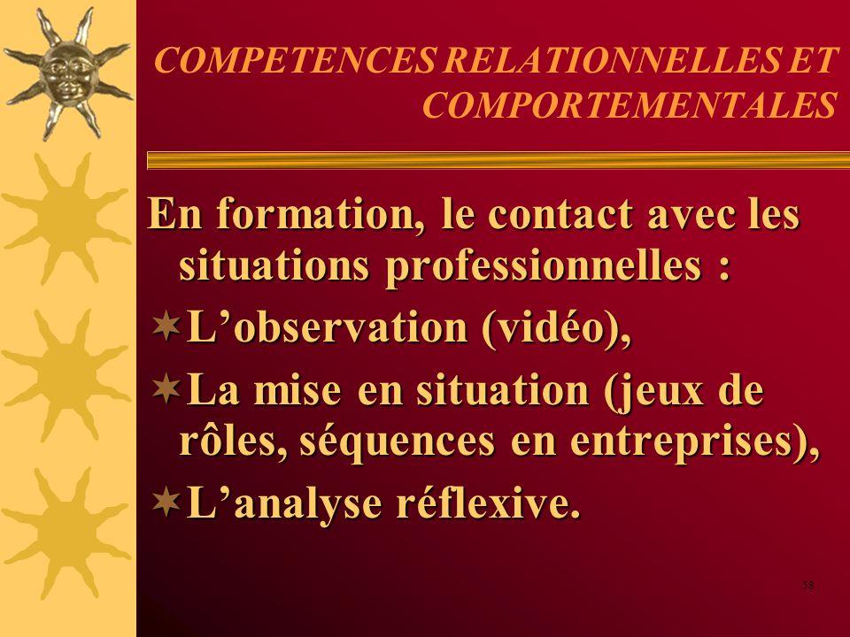 COMPETENCES RELATIONNELLES ET COMPORTEMENTALES En formation, le contact avec les situations professionnelles : Lobservation (vidéo), Lobservation (vid