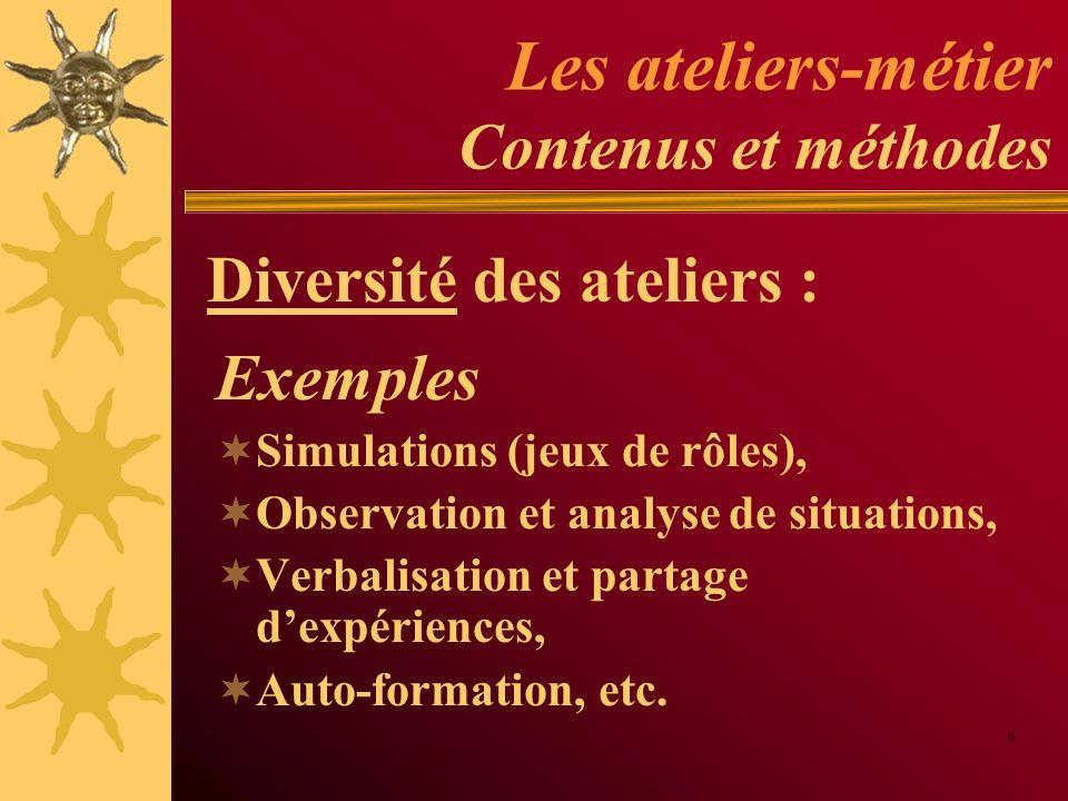 Les ateliers-métier Contenus et méthodes Exemples Simulations (jeux de rôles), Observation et analyse de situations, Verbalisation et partage dexpérie