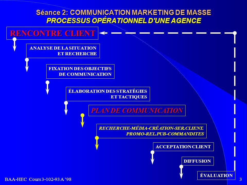 BAA-HEC Cours 3-102-93 A 9813 Séance 3: COMMUNICATION MARKETING DE MASSE l une présentation dun plan de CMM dans le cadre de ce cours:Le document.