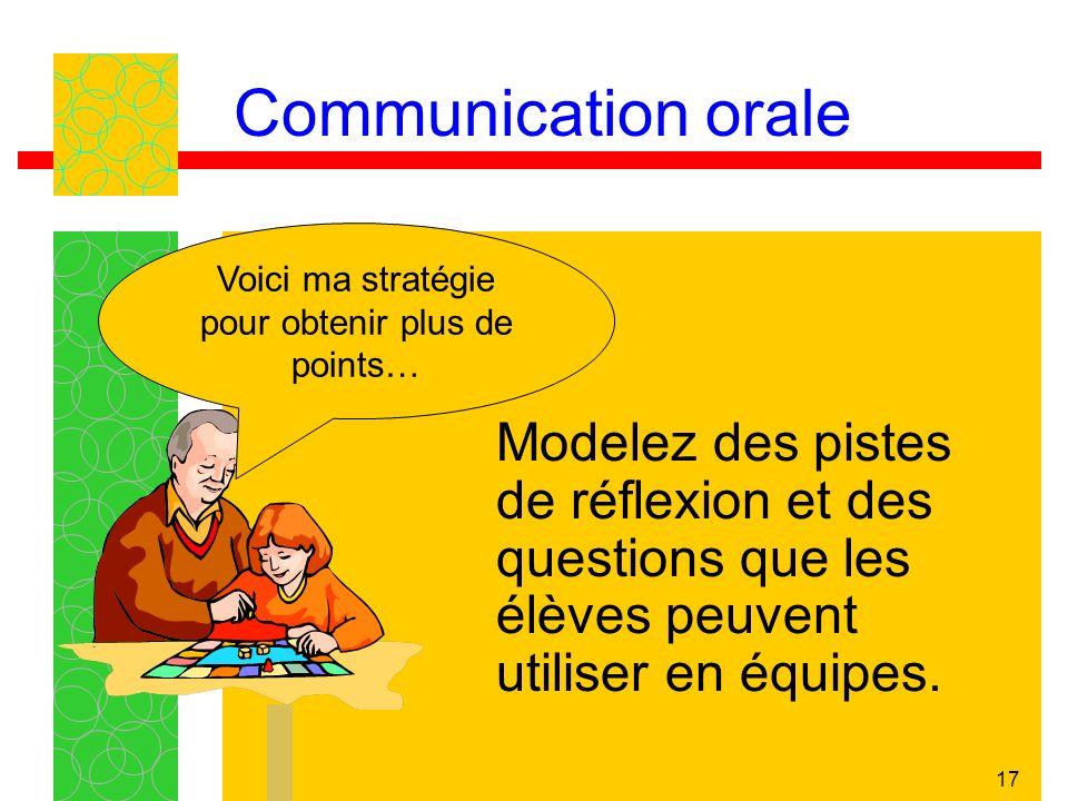 17 Communication orale Modelez des pistes de réflexion et des questions que les élèves peuvent utiliser en équipes. Voici ma stratégie pour obtenir pl