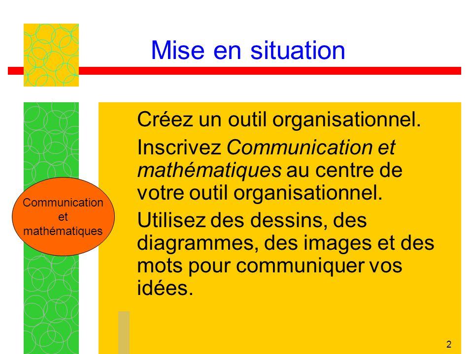 2 Mise en situation Créez un outil organisationnel. Inscrivez Communication et mathématiques au centre de votre outil organisationnel. Utilisez des de