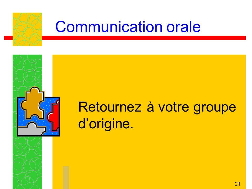 21 Communication orale Retournez à votre groupe dorigine.