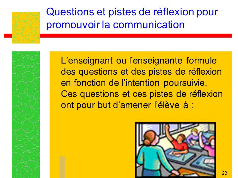 23 Questions et pistes de réflexion pour promouvoir la communication Lenseignant ou lenseignante formule des questions et des pistes de réflexion en f