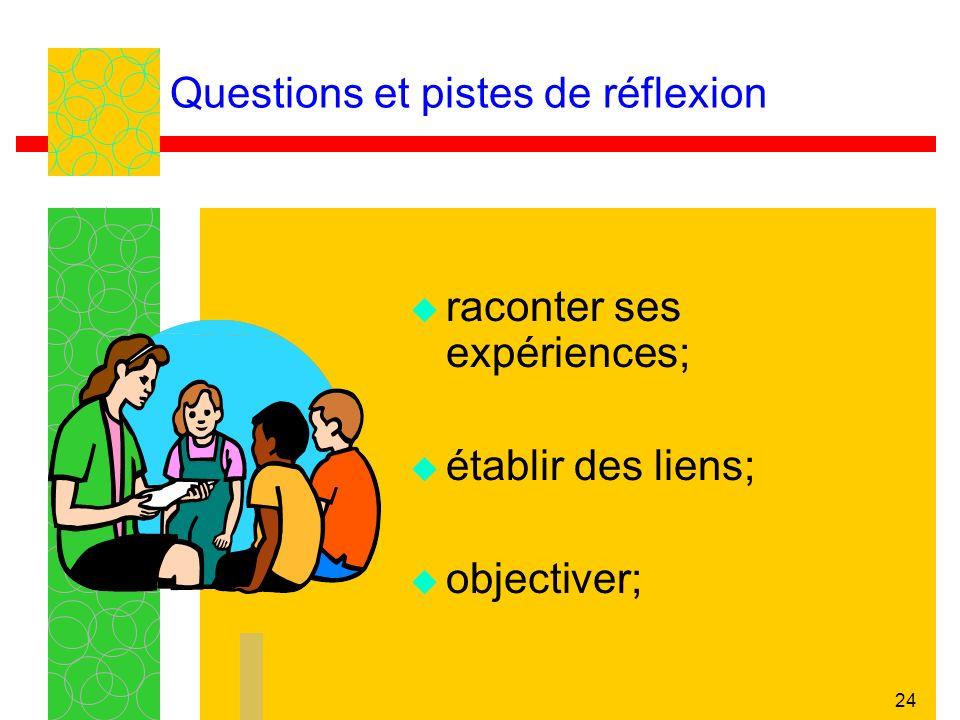 24 Questions et pistes de réflexion raconter ses expériences; établir des liens; objectiver;