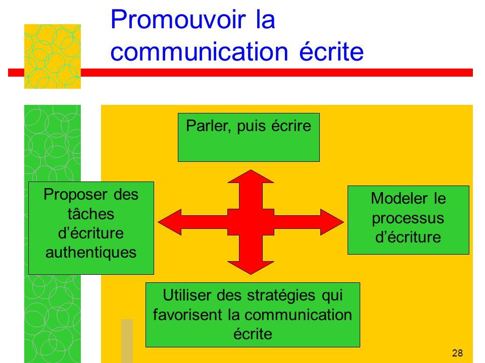 28 Promouvoir la communication écrite Parler, puis écrire Modeler le processus décriture Utiliser des stratégies qui favorisent la communication écrit