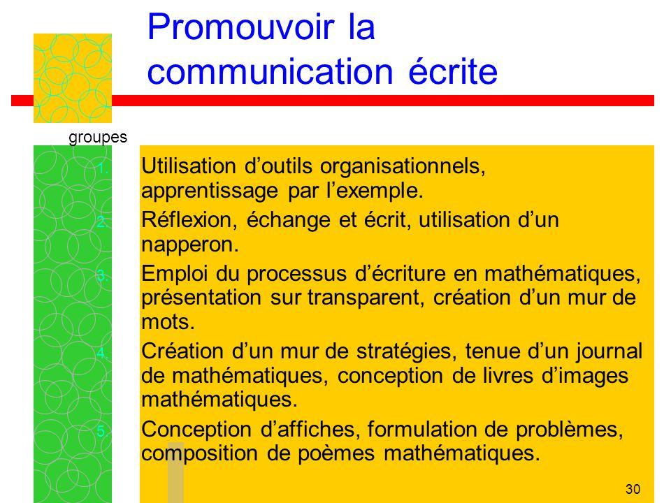30 Promouvoir la communication écrite 1. Utilisation doutils organisationnels, apprentissage par lexemple. 2. Réflexion, échange et écrit, utilisation