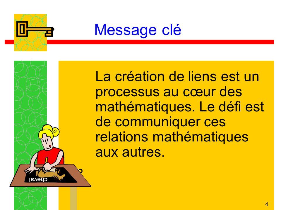 4 Message clé La création de liens est un processus au cœur des mathématiques. Le défi est de communiquer ces relations mathématiques aux autres. chev