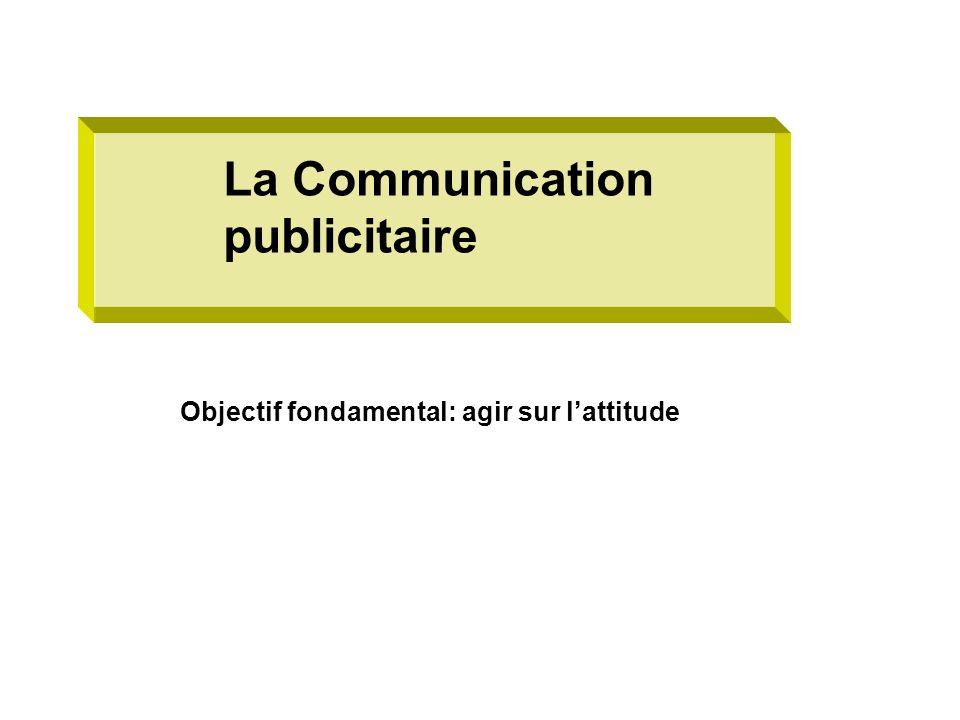 La Communication publicitaire Objectif fondamental: agir sur lattitude