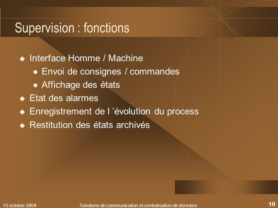 15 octobre 2004Solutions de communication et centralisation de données 10 Supervision : fonctions Interface Homme / Machine Envoi de consignes / comma