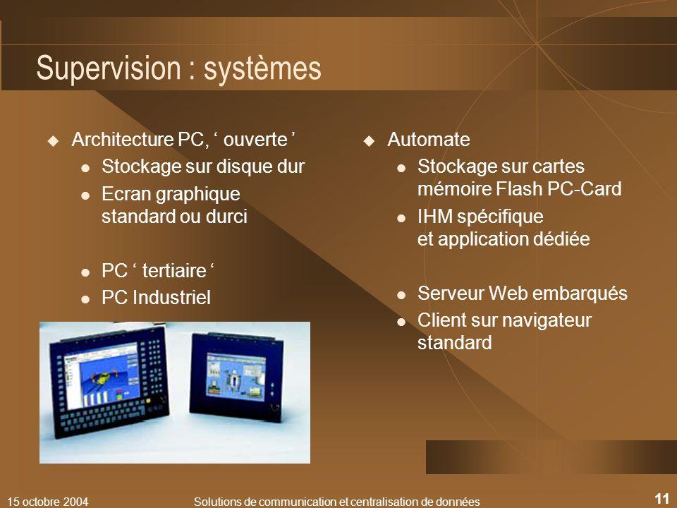 15 octobre 2004Solutions de communication et centralisation de données 11 Supervision : systèmes Automate Stockage sur cartes mémoire Flash PC-Card IH