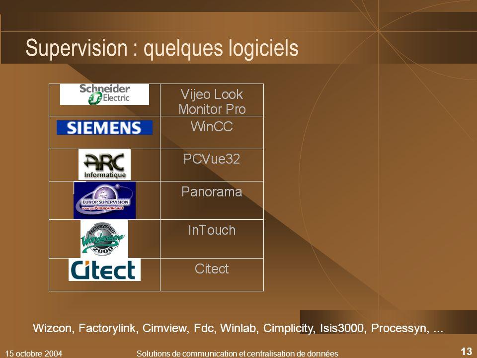 15 octobre 2004Solutions de communication et centralisation de données 13 Supervision : quelques logiciels Wizcon, Factorylink, Cimview, Fdc, Winlab,