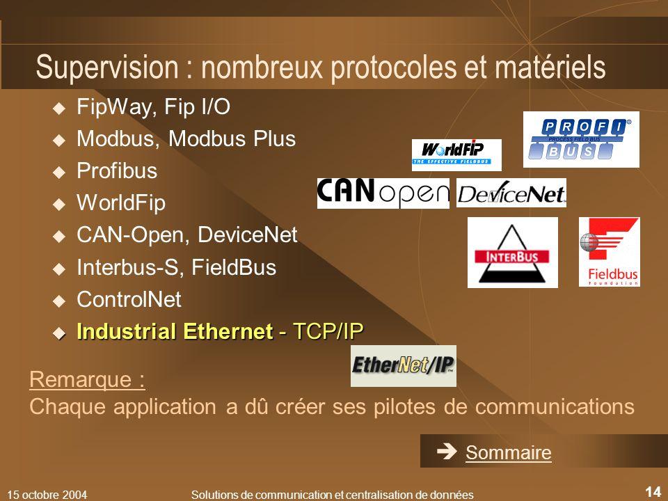 15 octobre 2004Solutions de communication et centralisation de données 14 Supervision : nombreux protocoles et matériels FipWay, Fip I/O Modbus, Modbu