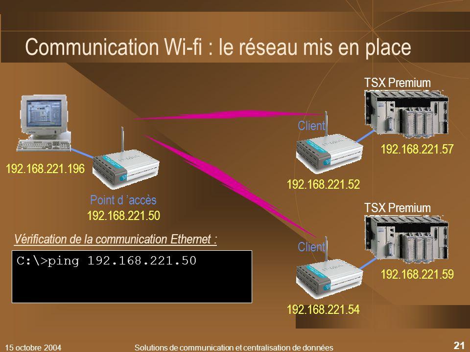 15 octobre 2004Solutions de communication et centralisation de données 21 Communication Wi-fi : le réseau mis en place TSX Premium Point d accès Clien