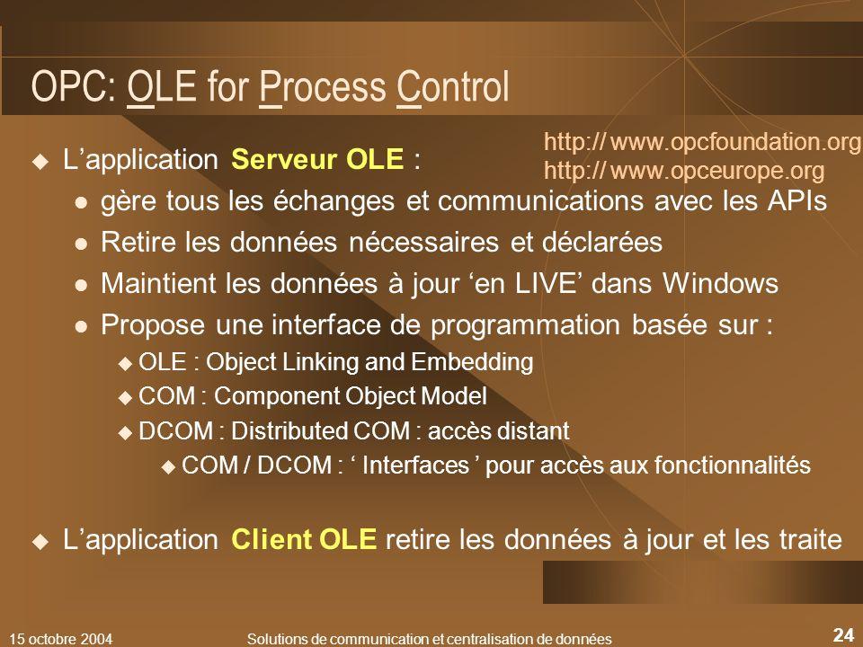 15 octobre 2004Solutions de communication et centralisation de données 24 OPC: OLE for Process Control Lapplication Serveur OLE : gère tous les échang