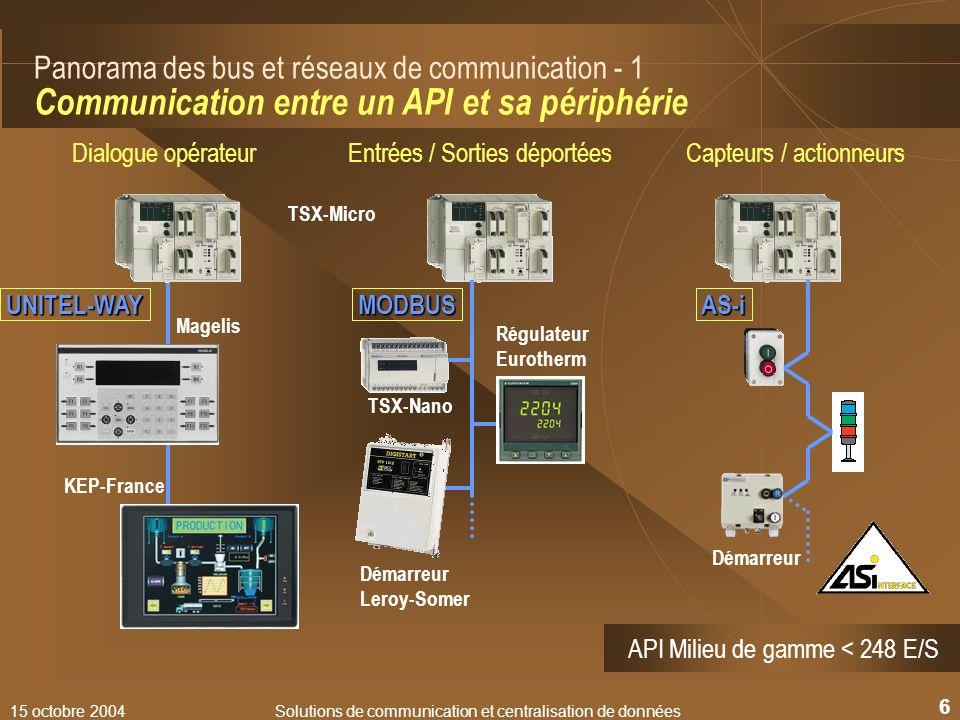 15 octobre 2004Solutions de communication et centralisation de données 7 Panorama des bus et réseaux de communication - 2 Communication entre automates programmables FIP-WAY FIP-WAY TSX 57 PremiumS7-400 MODBUSUNITEL-WAY TSX Micro AS-i Communication entre un API et sa périphérie S7-300 PROFIBUS-DP PROFIBUS-DP