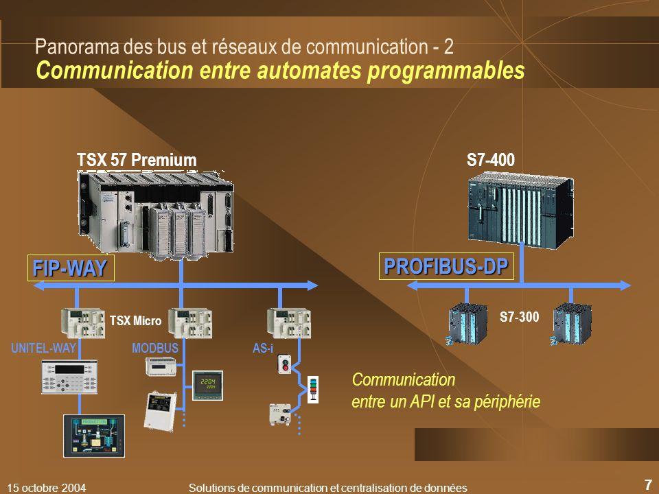 15 octobre 2004Solutions de communication et centralisation de données 7 Panorama des bus et réseaux de communication - 2 Communication entre automate