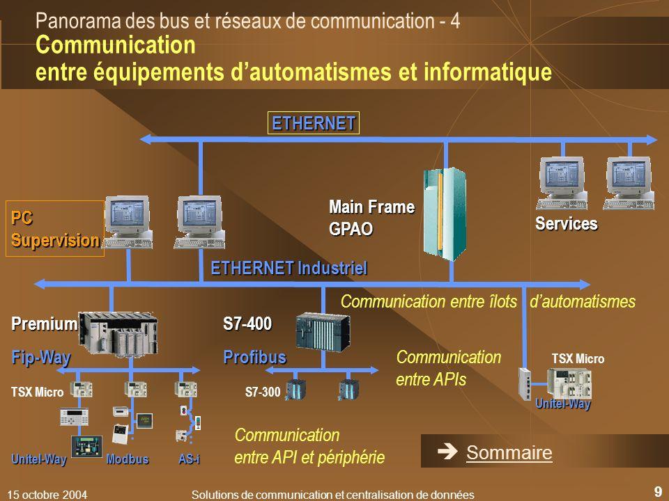 15 octobre 2004Solutions de communication et centralisation de données 9 Panorama des bus et réseaux de communication - 4 Communication entre équipeme