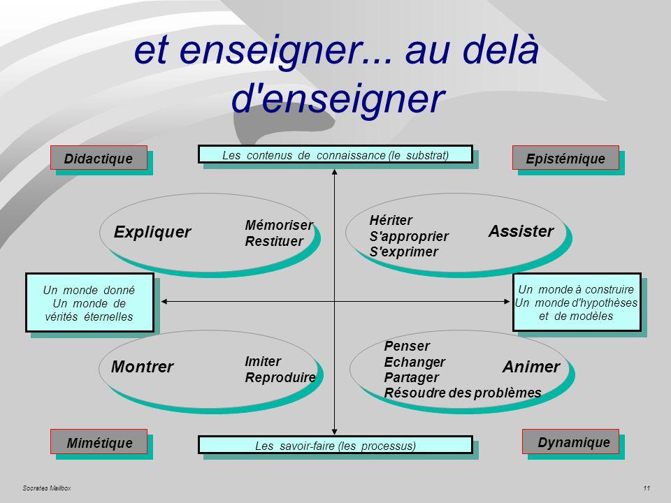 11Socrates Mailbox et enseigner... au delà d'enseigner Didactique Mimétique Epistémique Dynamique Les contenus de connaissance (le substrat) Les savoi
