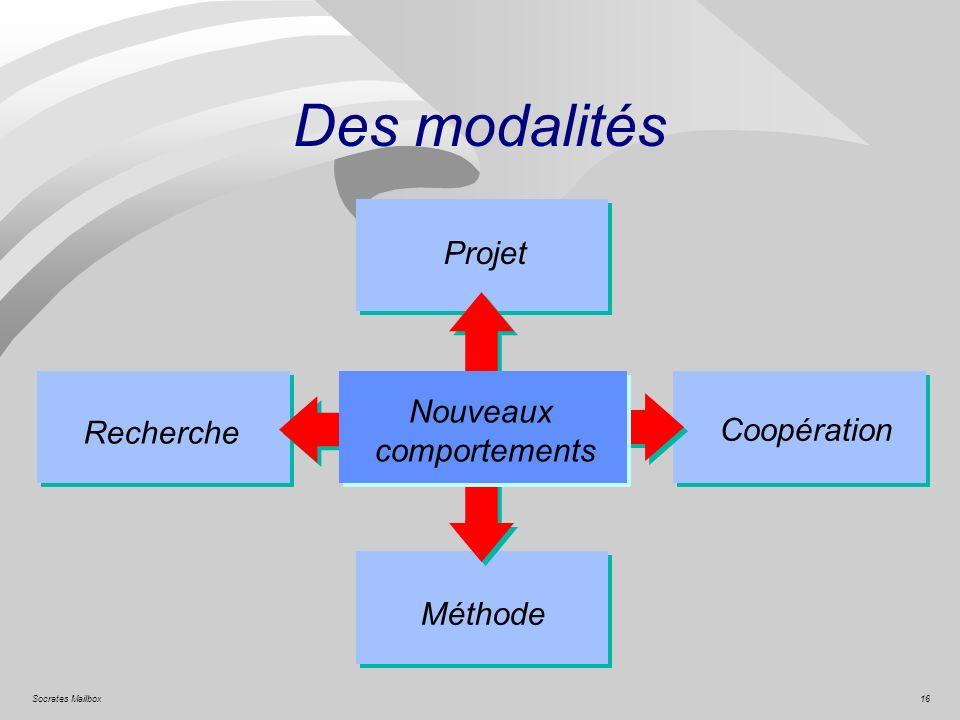 16Socrates Mailbox Des modalités Nouveaux comportements Recherche Projet Coopération Méthode