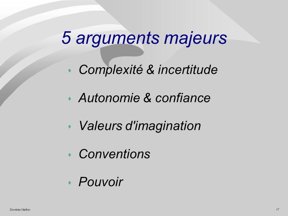 17Socrates Mailbox 5 arguments majeurs s Complexité & incertitude s Autonomie & confiance s Valeurs d'imagination s Conventions s Pouvoir