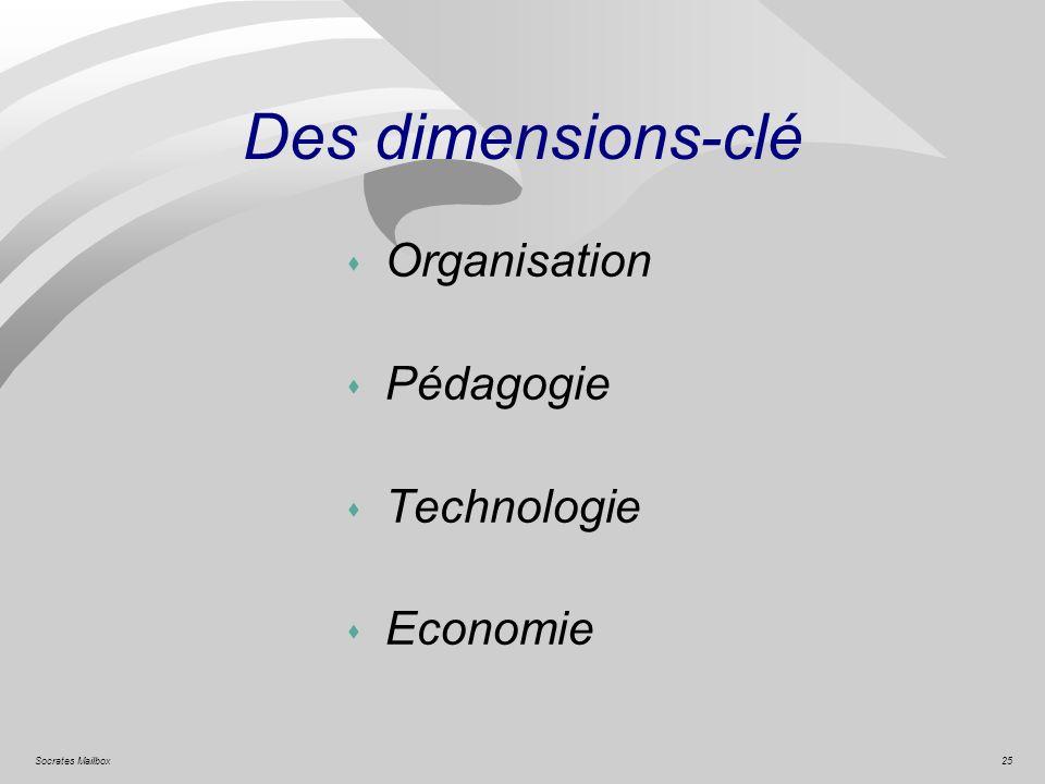 25Socrates Mailbox Des dimensions-clé s Organisation s Pédagogie s Technologie s Economie