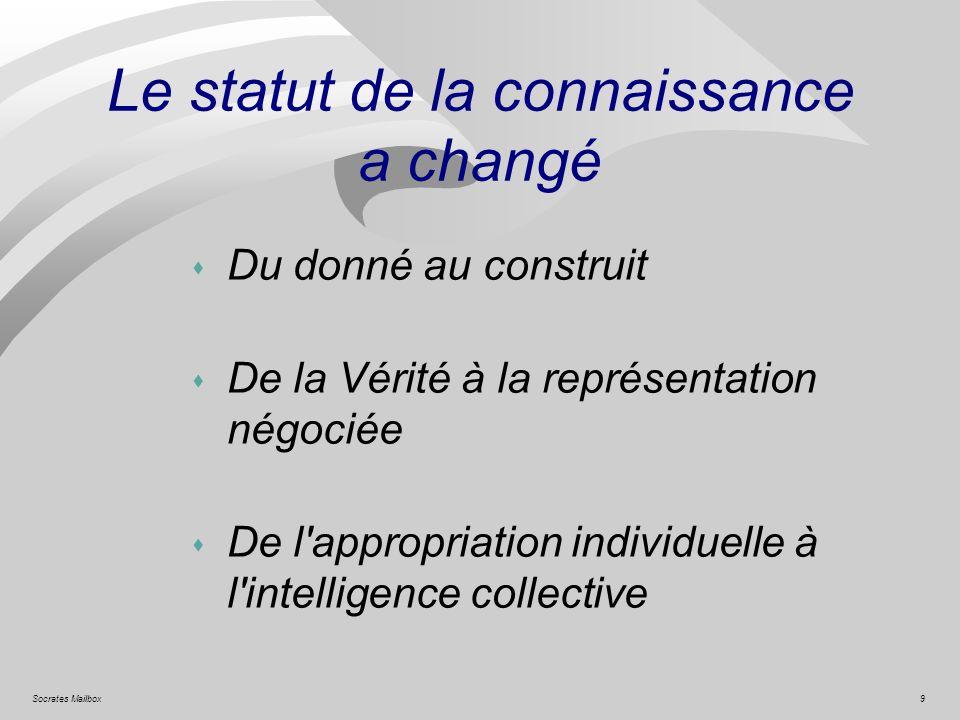 9Socrates Mailbox Le statut de la connaissance a changé s Du donné au construit s De la Vérité à la représentation négociée s De l'appropriation indiv