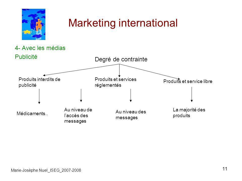 11 Marketing international Marie-Josèphe Nuel_ISEG_2007-2008 4- Avec les médias Publicité Degré de contrainte Produits et services réglementés Produit
