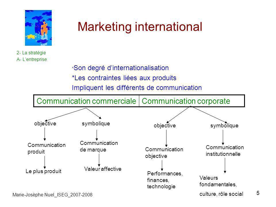 5 Marketing international 2- La stratégie A- Lentreprise * Son degré dinternationalisation *Les contraintes liées aux produits Impliquent les différen